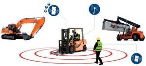 Forklift Kaza Önleme